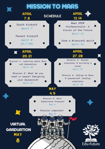STEM Schedule English